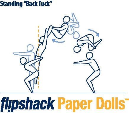 PaperDollsExample